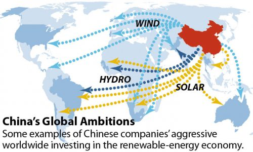 china-investments